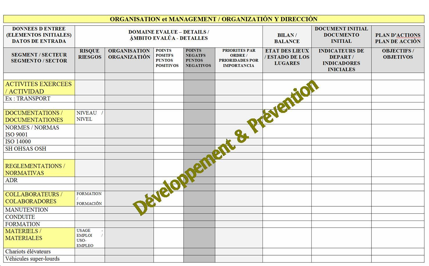 Modele De Document Unique D Organisation Developpement Prevention